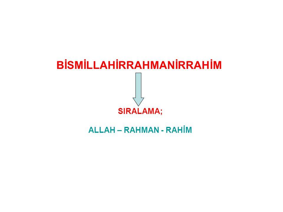 BİSMİLLAHİRRAHMANİRRAHİM SIRALAMA; ALLAH – RAHMAN - RAHİM