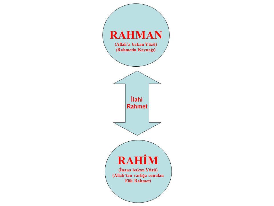 RAHMAN (Allah'a bakan Yüzü) (Rahmetin Kaynağı) RAHİM (İnana bakan Yüzü) (Allah'tan varlığa sunulan Fiili Rahmet) İlahi Rahmet
