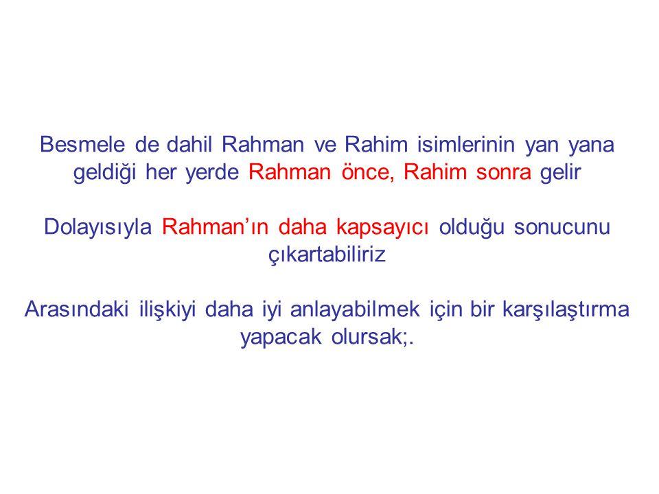 Besmele de dahil Rahman ve Rahim isimlerinin yan yana geldiği her yerde Rahman önce, Rahim sonra gelir Dolayısıyla Rahman'ın daha kapsayıcı olduğu son