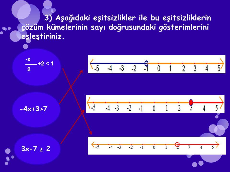 3) Aşağıdaki eşitsizlikler ile bu eşitsizliklerin çözüm kümelerinin sayı doğrusundaki gösterimlerini eşleştiriniz.