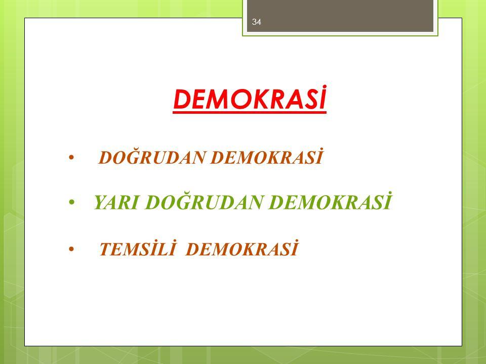 DEMOKRASİ DOĞRUDAN DEMOKRASİ YARI DOĞRUDAN DEMOKRASİ TEMSİLİ DEMOKRASİ 34