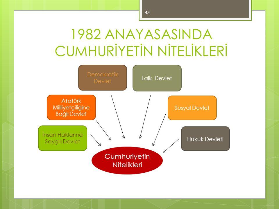 1982 ANAYASASINDA CUMHURİYETİN NİTELİKLERİ Cumhuriyetin Nitelikleri İnsan Haklarına Saygılı Devlet Atatürk Milliyetçiliğine Bağlı Devlet Demokratik De