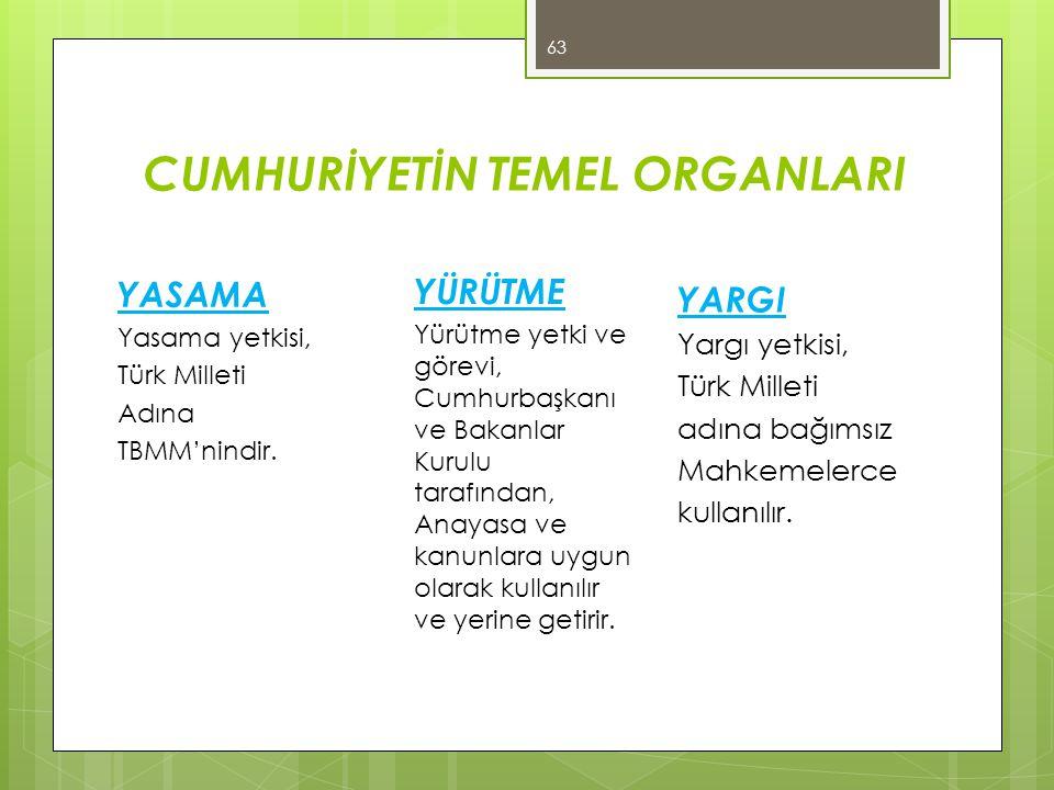 YASAMA Yasama yetkisi, Türk Milleti Adına TBMM'nindir. YARGI Yargı yetkisi, Türk Milleti adına bağımsız Mahkemelerce kullanılır. CUMHURİYETİN TEMEL OR