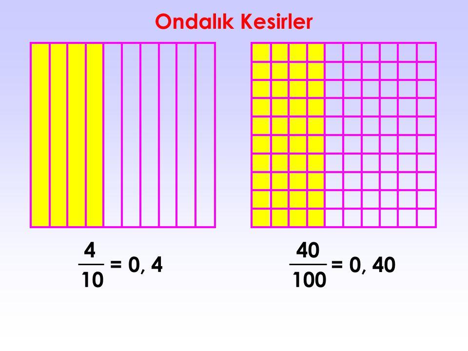 4 10 = 0, 4 100 40 = 0, 40