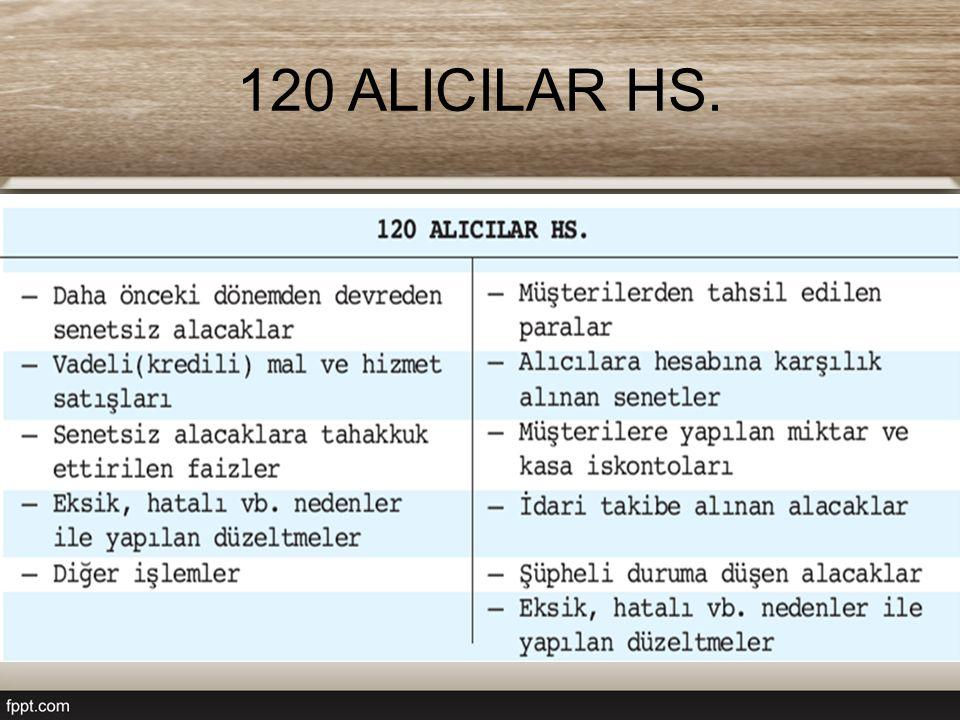 120 ALICILAR HS.