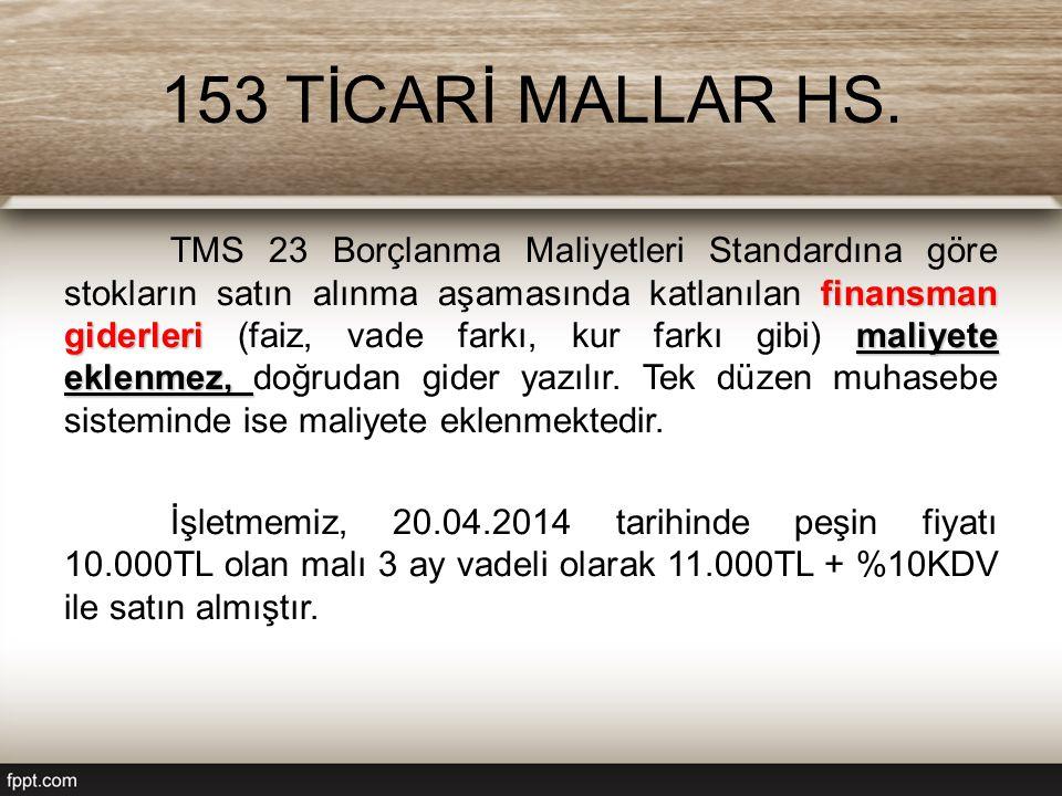 153 TİCARİ MALLAR HS. finansman giderlerimaliyete eklenmez, TMS 23 Borçlanma Maliyetleri Standardına göre stokların satın alınma aşamasında katlanılan