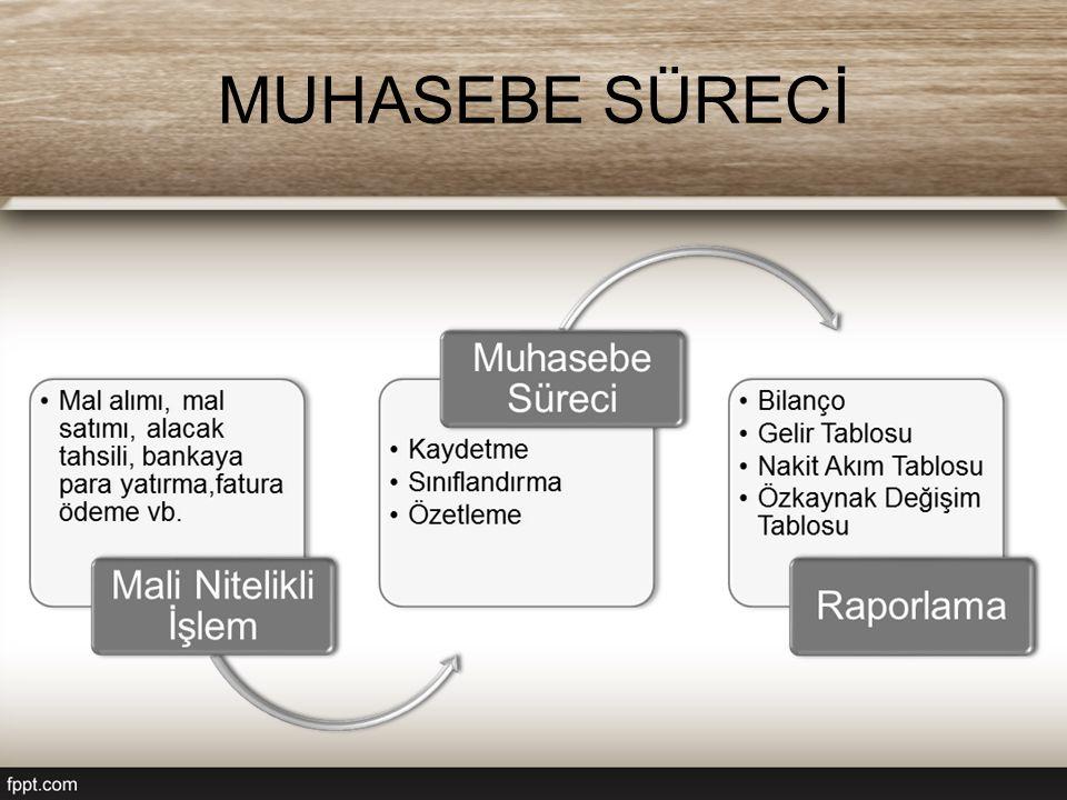 MUHASEBE SÜRECİ