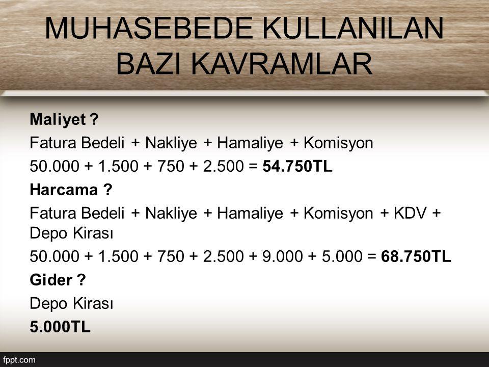 MUHASEBEDE KULLANILAN BAZI KAVRAMLAR Maliyet ? Fatura Bedeli + Nakliye + Hamaliye + Komisyon 50.000 + 1.500 + 750 + 2.500 = 54.750TL Harcama ? Fatura