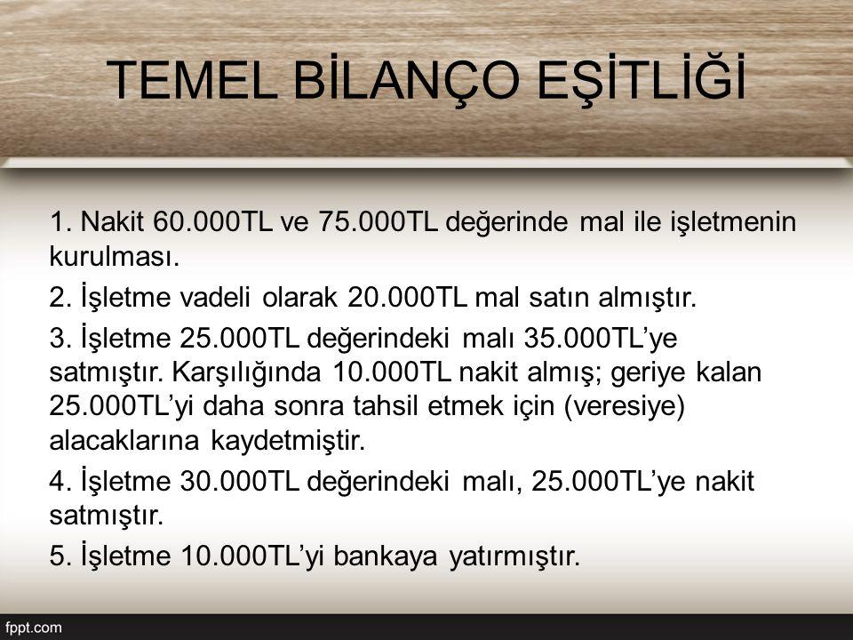 TEMEL BİLANÇO EŞİTLİĞİ 1. Nakit 60.000TL ve 75.000TL değerinde mal ile işletmenin kurulması. 2. İşletme vadeli olarak 20.000TL mal satın almıştır. 3.