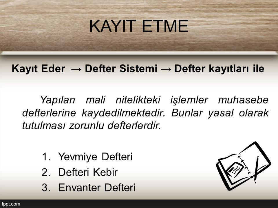 Kayıt Eder → Defter Sistemi → Defter kayıtları ile Yapılan mali nitelikteki işlemler muhasebe defterlerine kaydedilmektedir. Bunlar yasal olarak tutul