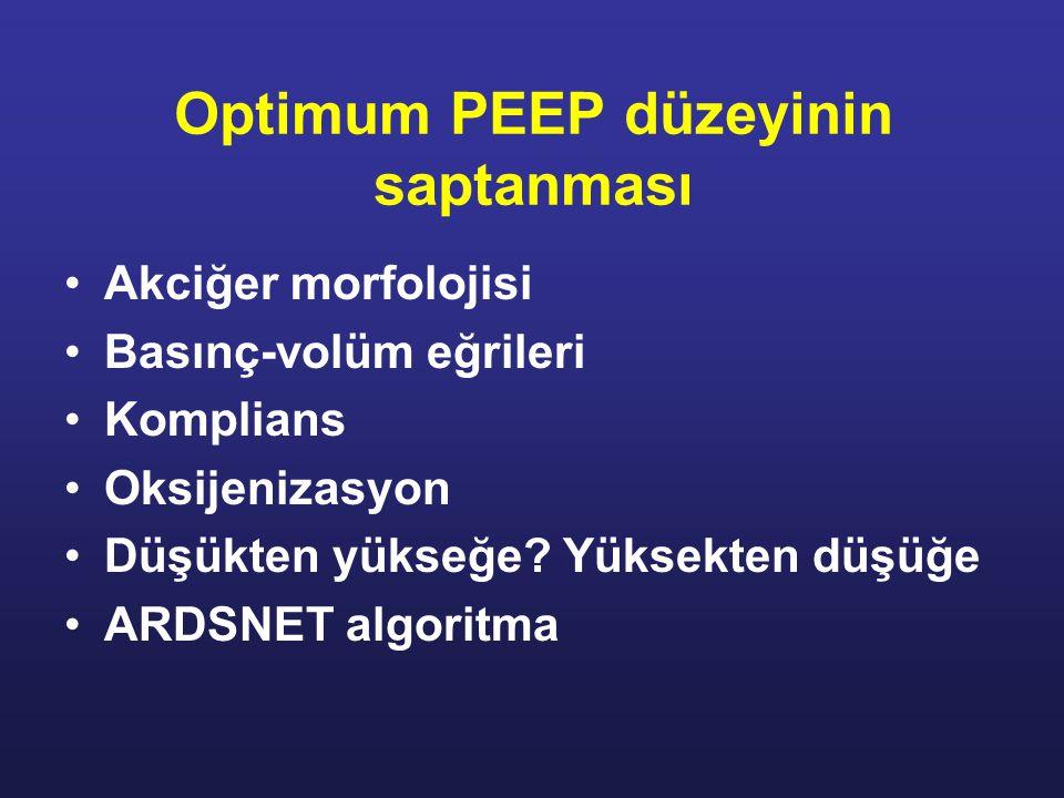 Optimum PEEP düzeyinin saptanması Akciğer morfolojisi Basınç-volüm eğrileri Komplians Oksijenizasyon Düşükten yükseğe.