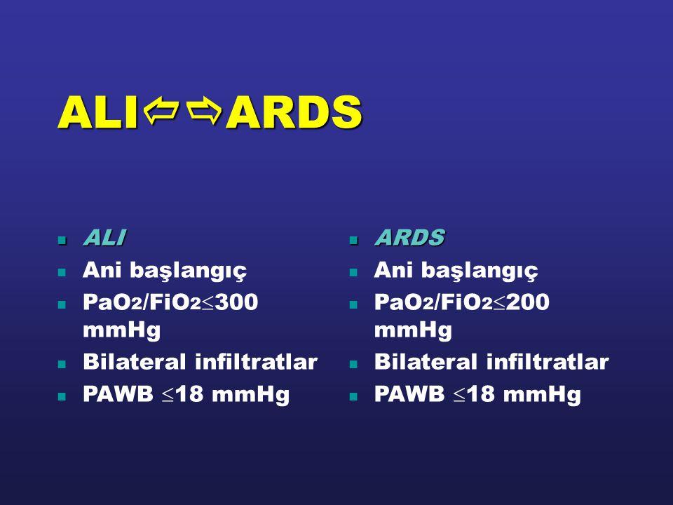 ALI  ARDS ALI ALI Ani başlangıç PaO 2 /FiO 2  300 mmHg Bilateral infiltratlar PAWB  18 mmHg ARDS ARDS Ani başlangıç PaO 2 /FiO 2  200 mmHg Bilateral infiltratlar PAWB  18 mmHg