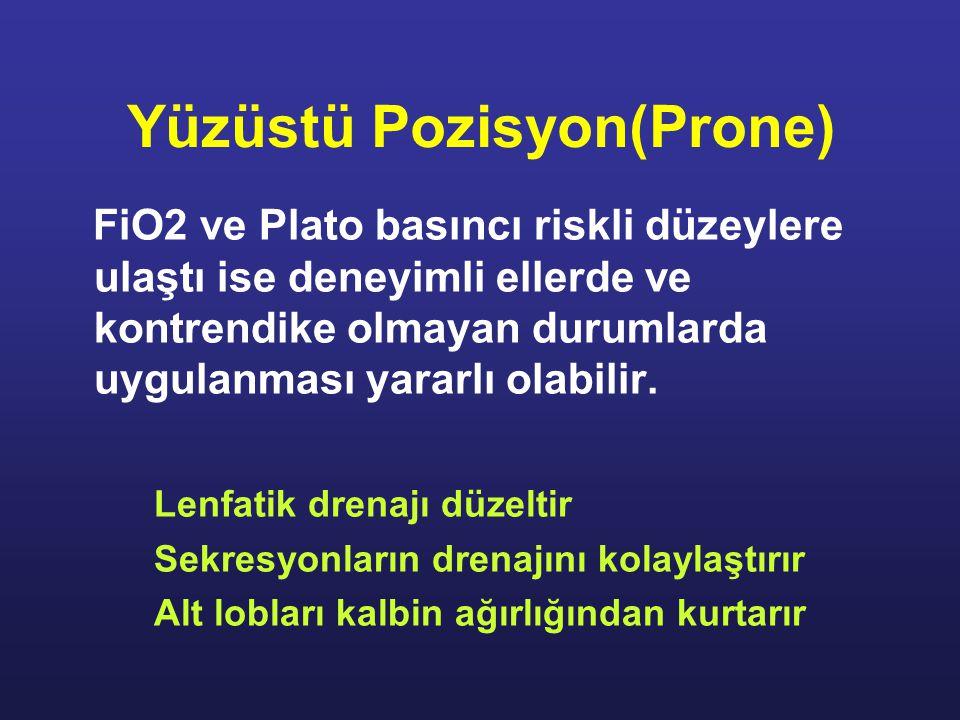 Yüzüstü Pozisyon(Prone) FiO2 ve Plato basıncı riskli düzeylere ulaştı ise deneyimli ellerde ve kontrendike olmayan durumlarda uygulanması yararlı olab
