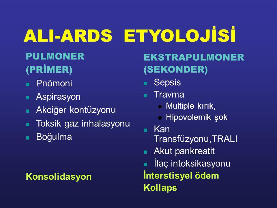 ALI-ARDS ETYOLOJİSİ PULMONER (PRİMER) Pnömoni Aspirasyon Akciğer kontüzyonu Toksik gaz inhalasyonu Boğulma Konsolidasyon EKSTRAPULMONER (SEKONDER) Sep