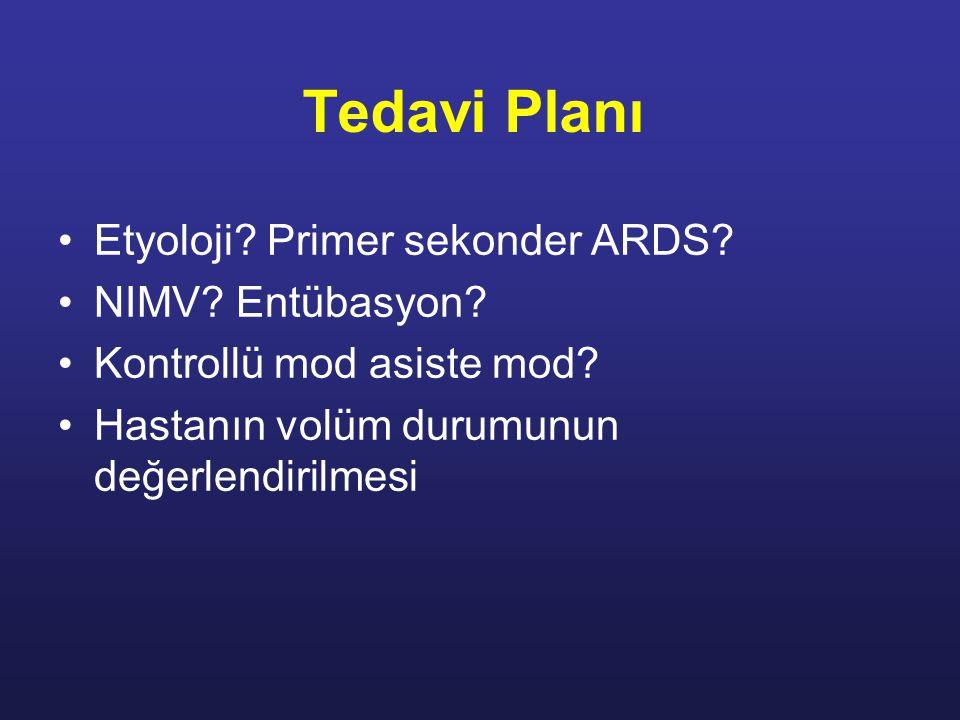 Tedavi Planı Etyoloji? Primer sekonder ARDS? NIMV? Entübasyon? Kontrollü mod asiste mod? Hastanın volüm durumunun değerlendirilmesi