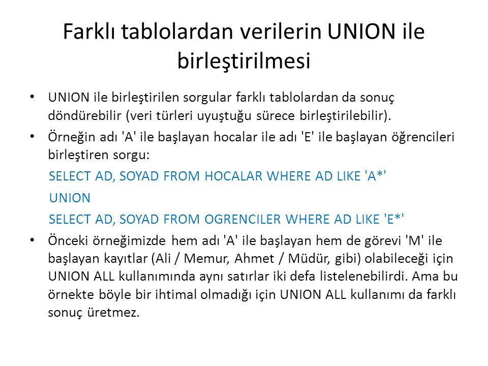 Farklı tablolardan verilerin UNION ile birleştirilmesi UNION ile birleştirilen sorgular farklı tablolardan da sonuç döndürebilir (veri türleri uyuştuğ