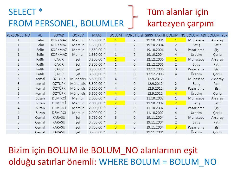 PERSONEL_NOADSOYADGOREVMAASBOLUMYONETICISIGIRIS_TARIHIBOLUM_NOBOLUM_ADIBOLUM_YER 1SelinKORKMAZMemur1.650,00 ₺1219.10.20041MuhasebeAksaray 1SelinKORKMA