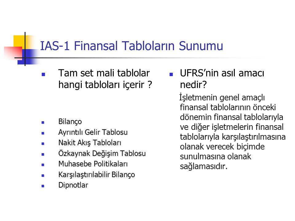 IAS-1 Finansal Tabloların Sunumu Tam set mali tablolar hangi tabloları içerir ? Bilanço Bilanço Ayrıntılı Gelir Tablosu Ayrıntılı Gelir Tablosu Nakit