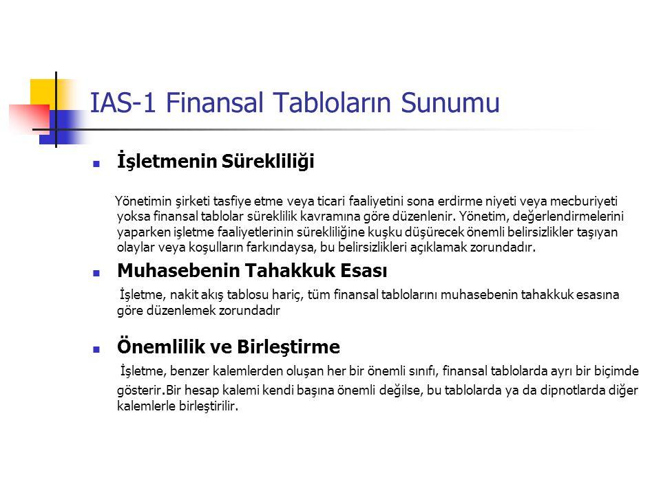 IAS-1 Finansal Tabloların Sunumu İşletmenin Sürekliliği Yönetimin şirketi tasfiye etme veya ticari faaliyetini sona erdirme niyeti veya mecburiyeti yo