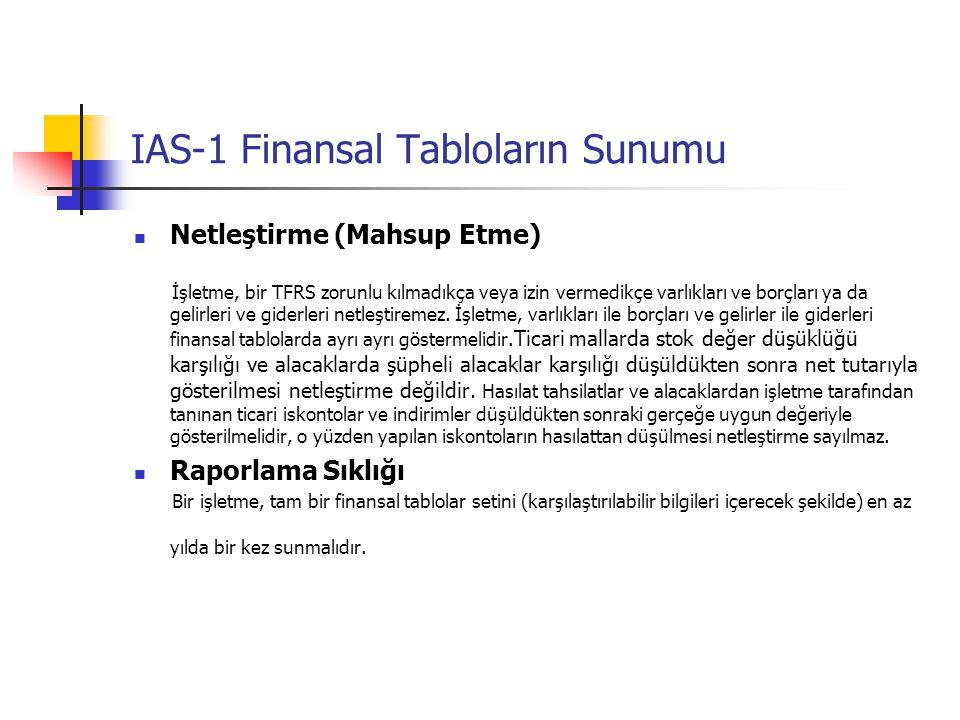 IAS-1 Finansal Tabloların Sunumu Netleştirme (Mahsup Etme) İşletme, bir TFRS zorunlu kılmadıkça veya izin vermedikçe varlıkları ve borçları ya da geli