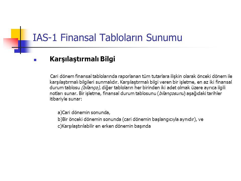 IAS-1 Finansal Tabloların Sunumu Karşılaştırmalı Bilgi Cari dönem finansal tablolarında raporlanan tüm tutarlara ilişkin olarak önceki dönem ile karşı