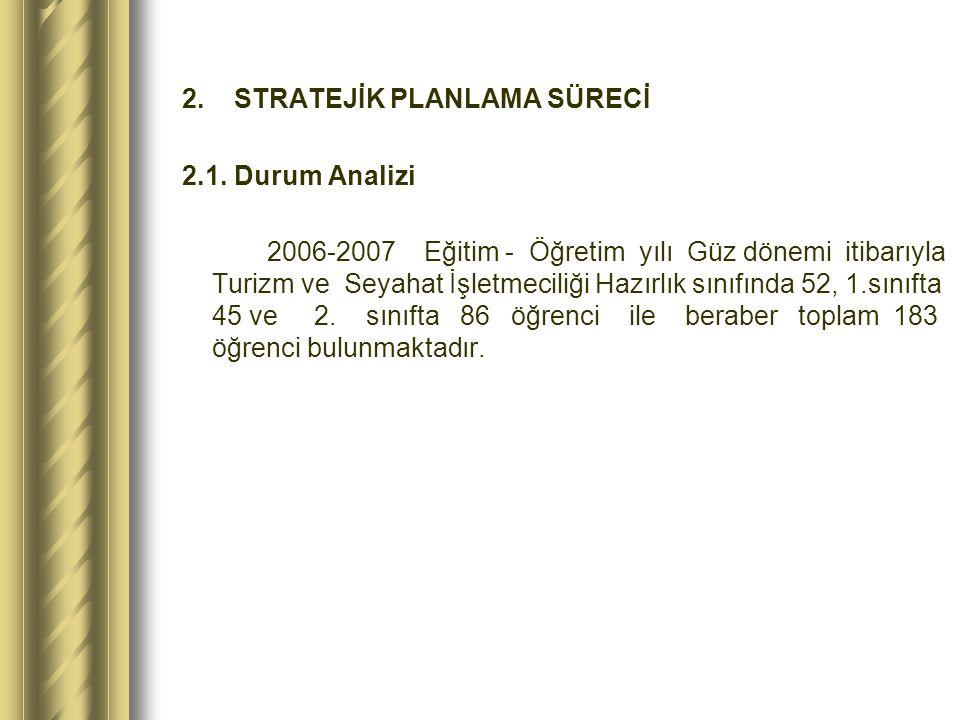 2. STRATEJİK PLANLAMA SÜRECİ 2.1.