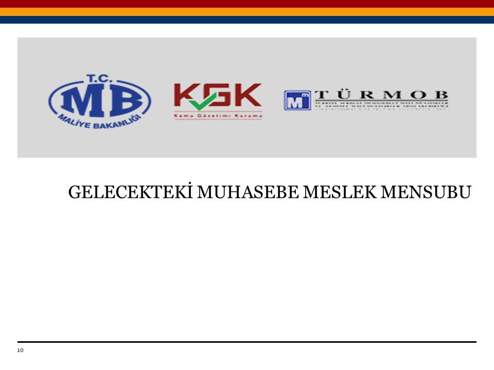 GELECEKTEKİ MUHASEBE MESLEK MENSUBU Date 10 Titre de la présentation