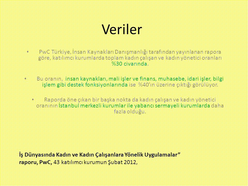 Veriler PwC Türkiye, İnsan Kaynakları Danışmanlığı tarafından yayınlanan rapora göre, katılımcı kurumlarda toplam kadın çalışan ve kadın yönetici oran