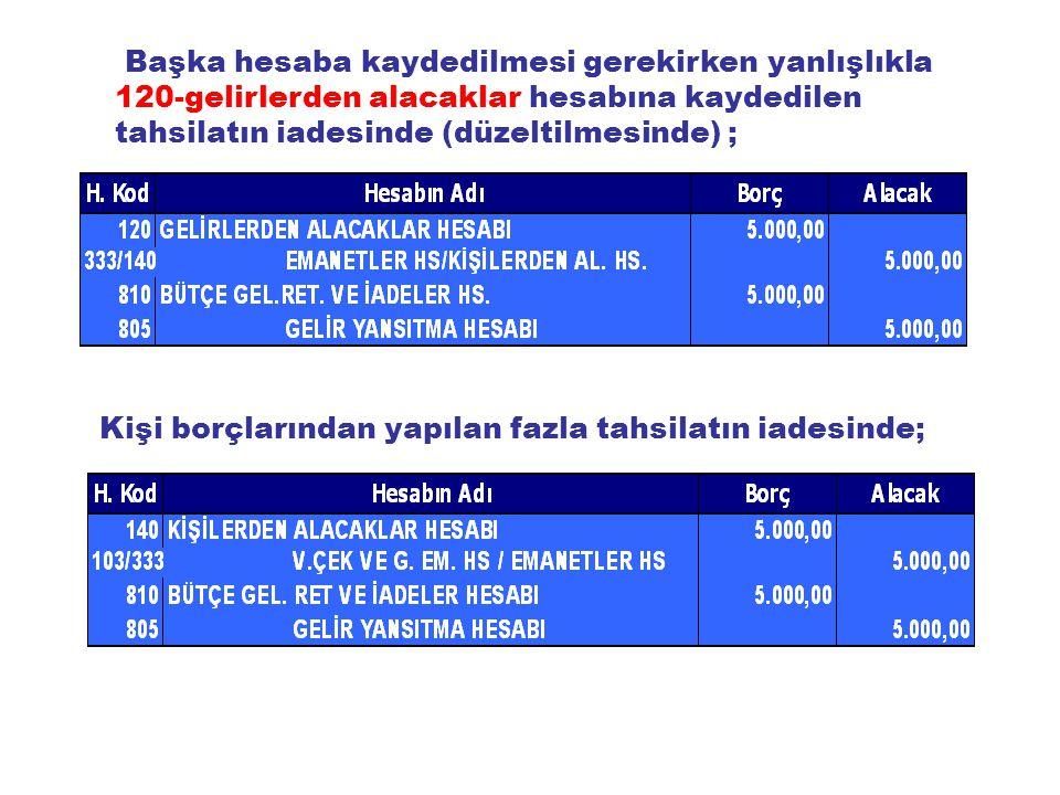 Başka hesaba kaydedilmesi gerekirken yanlışlıkla 120-gelirlerden alacaklar hesabına kaydedilen tahsilatın iadesinde (düzeltilmesinde) ; Kişi borçların