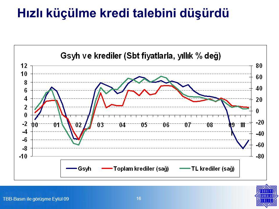 TBB-Basın ile görüşme Eylül 09 16 Hızlı küçülme kredi talebini düşürdü