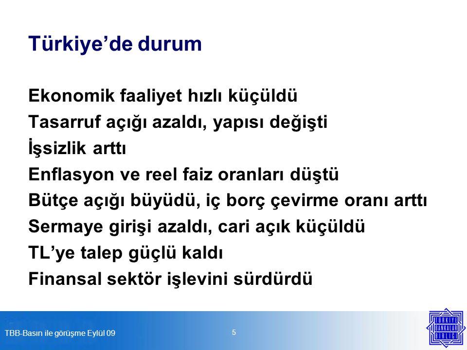TBB-Basın ile görüşme Eylül 09 5 Türkiye'de durum Ekonomik faaliyet hızlı küçüldü Tasarruf açığı azaldı, yapısı değişti İşsizlik arttı Enflasyon ve reel faiz oranları düştü Bütçe açığı büyüdü, iç borç çevirme oranı arttı Sermaye girişi azaldı, cari açık küçüldü TL'ye talep güçlü kaldı Finansal sektör işlevini sürdürdü