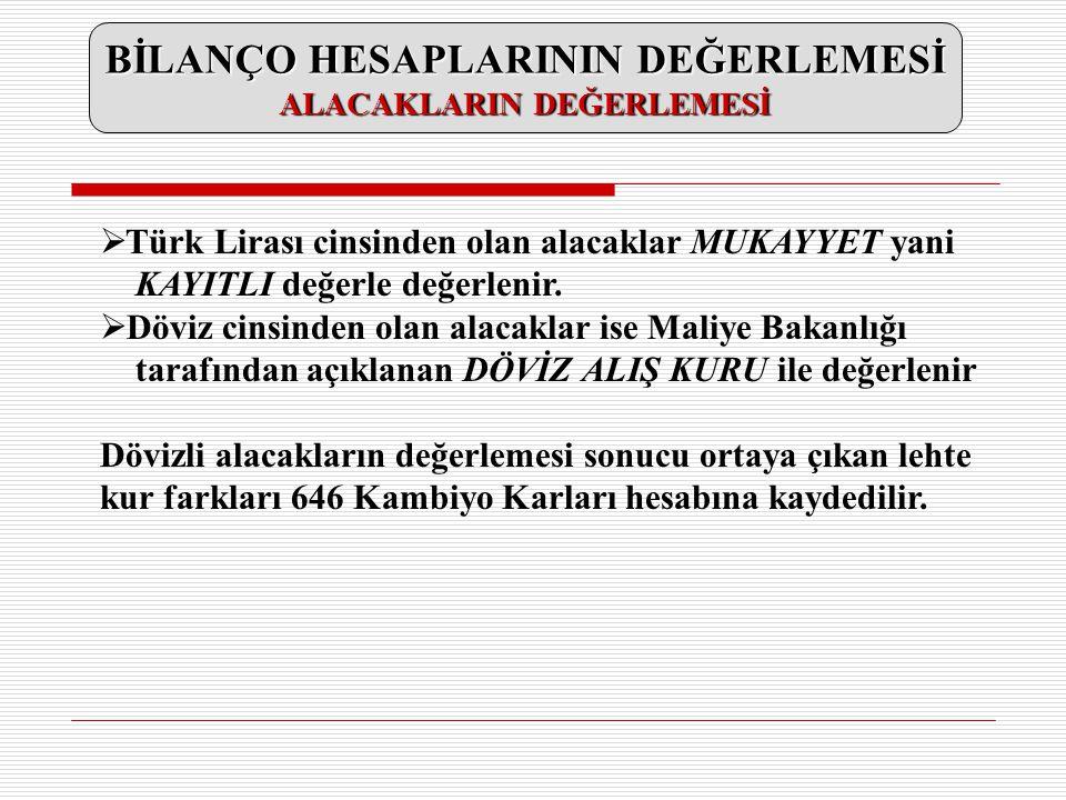  Türk Lirası cinsinden olan alacaklar MUKAYYET yani KAYITLI değerle değerlenir.  Döviz cinsinden olan alacaklar ise Maliye Bakanlığı tarafından açık