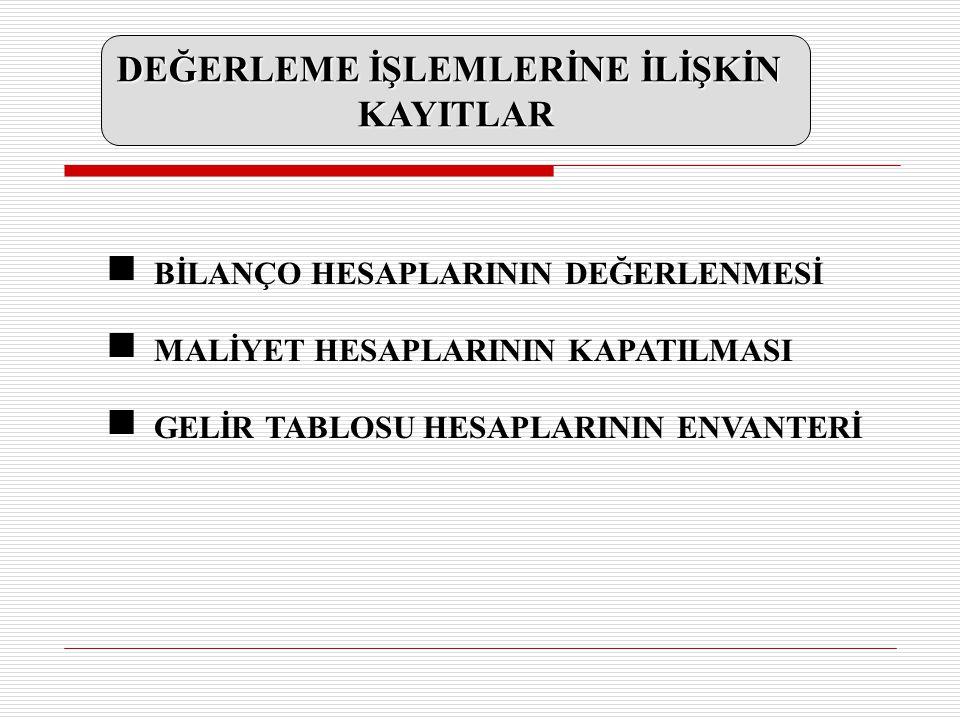  Türk Lirası cinsinden olan alacaklar MUKAYYET yani KAYITLI değerle değerlenir.