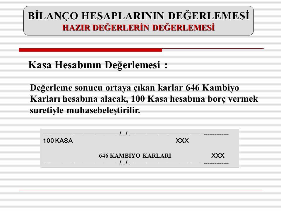 Değerleme sonucu ortaya çıkan karlar 646 Kambiyo Karları hesabına alacak, 100 Kasa hesabına borç vermek suretiyle muhasebeleştirilir. ----------------