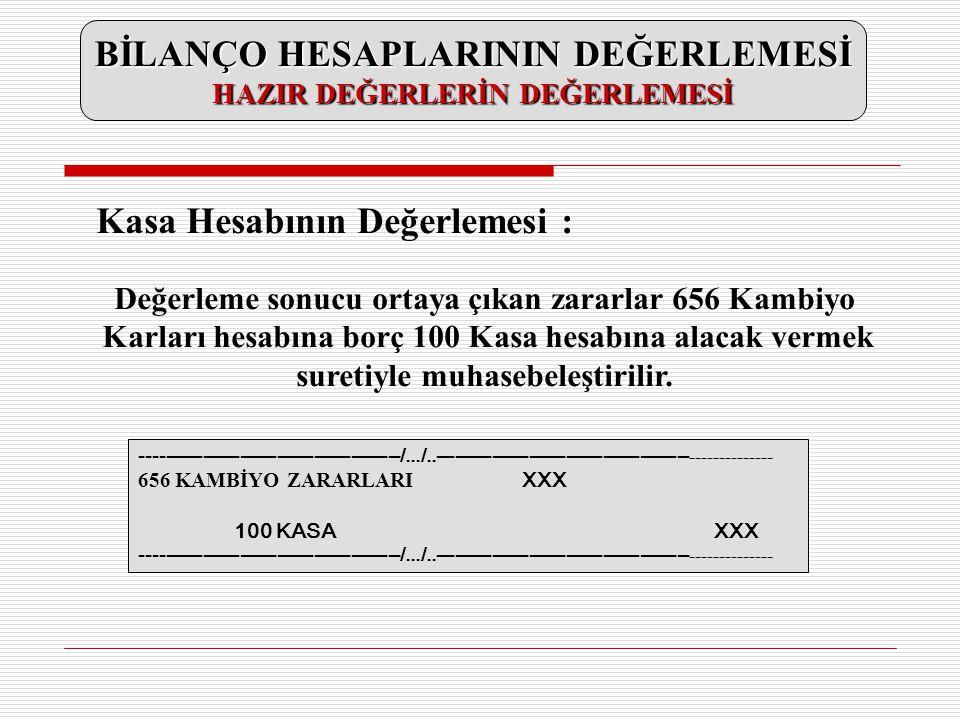 Değerleme sonucu ortaya çıkan zararlar 656 Kambiyo Karları hesabına borç 100 Kasa hesabına alacak vermek suretiyle muhasebeleştirilir. ---------------
