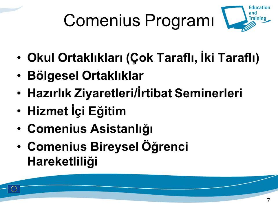 Comenius Programı Okul Ortaklıkları (Çok Taraflı, İki Taraflı) Bölgesel Ortaklıklar Hazırlık Ziyaretleri/İrtibat Seminerleri Hizmet İçi Eğitim Comeniu