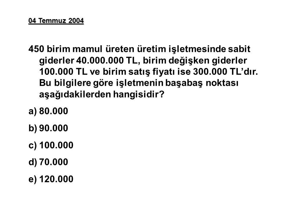 04 Temmuz 2004 450 birim mamul üreten üretim işletmesinde sabit giderler 40.000.000 TL, birim değişken giderler 100.000 TL ve birim satış fiyatı ise 3
