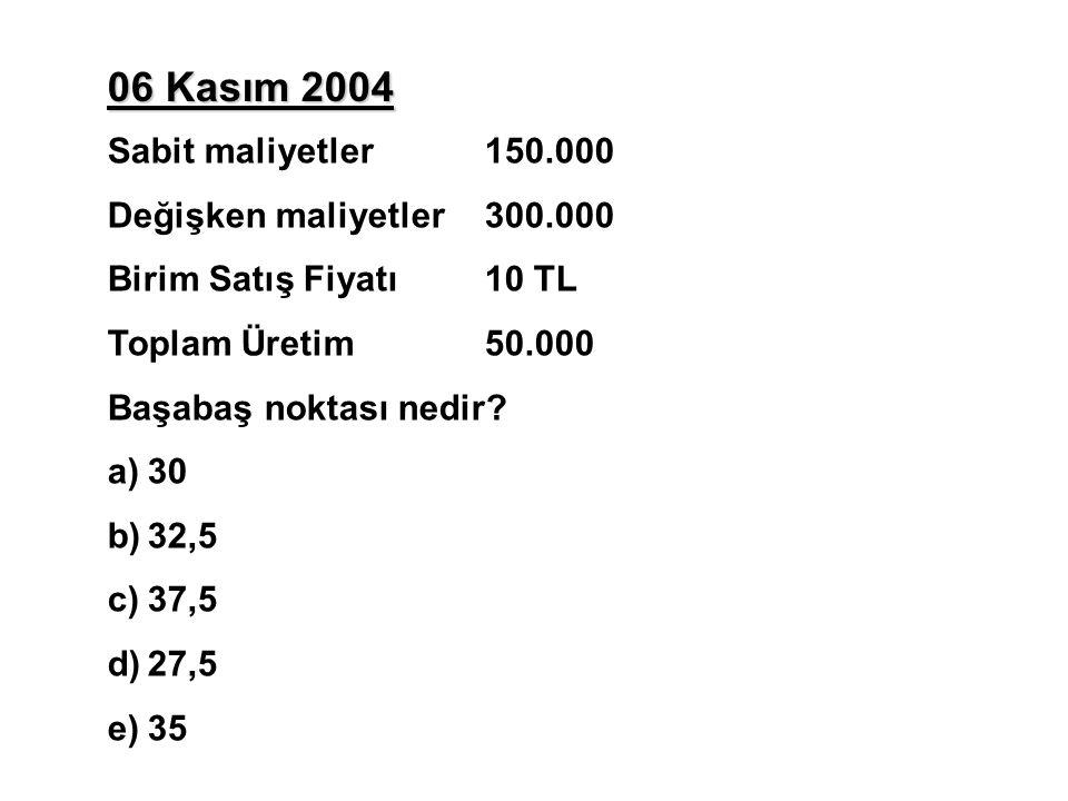06 Kasım 2004 Sabit maliyetler150.000 Değişken maliyetler300.000 Birim Satış Fiyatı 10 TL Toplam Üretim 50.000 Başabaş noktası nedir? a)30 b)32,5 c)37