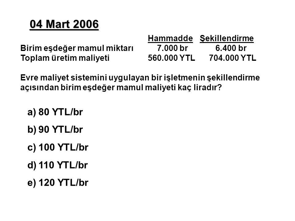 04 Mart 2006 a)80 YTL/br b)90 YTL/br c)100 YTL/br d)110 YTL/br e)120 YTL/br HammaddeŞekillendirme Birim eşdeğer mamul miktarı 7.000 br 6.400 br Toplam üretim maliyeti560.000 YTL 704.000 YTL Evre maliyet sistemini uygulayan bir işletmenin şekillendirme açısından birim eşdeğer mamul maliyeti kaç liradır?