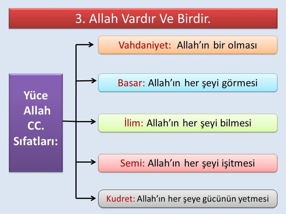 3. Allah Vardır Ve Birdir. Vahdaniyet: Allah'ın bir olması Vahdaniyet: Allah'ın bir olması İlim: Allah'ın her şeyi bilmesi İlim: Allah'ın her şeyi bil