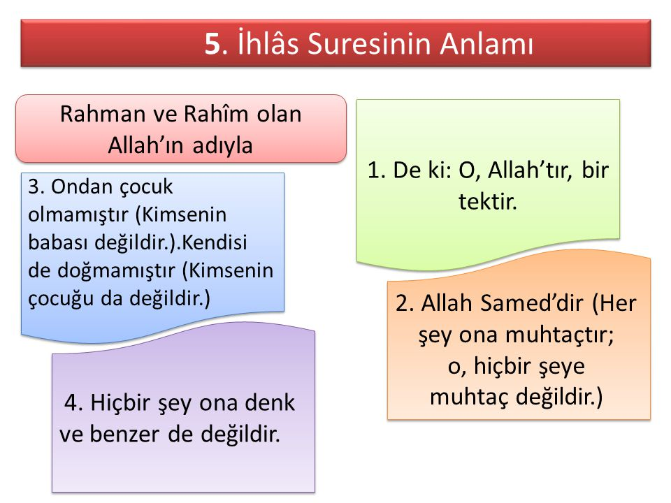 5. İhlâs Suresinin Anlamı Rahman ve Rahîm olan Allah'ın adıyla Rahman ve Rahîm olan Allah'ın adıyla 3. Ondan çocuk olmamıştır (Kimsenin babası değildi
