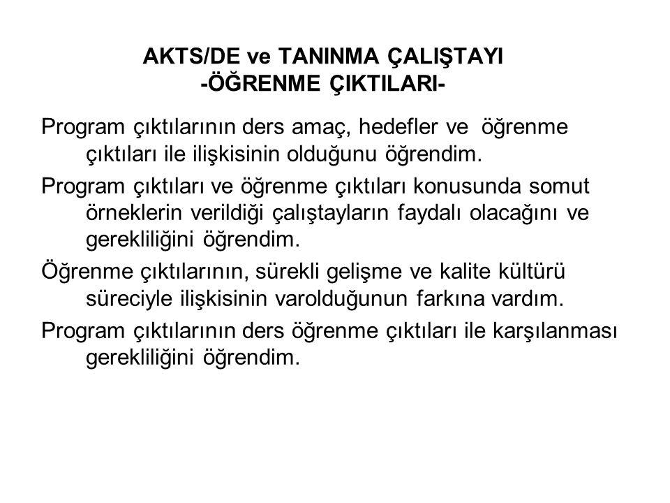 AKTS/DE ve TANINMA ÇALIŞTAYI -ÖĞRENME ÇIKTILARI- Türk üniversitelerinin Avrupa üniversitelerine paralel hareket ettiğini öğrendim.