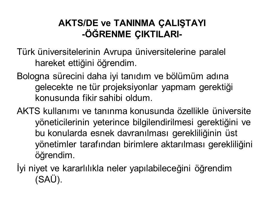 AKTS/DE ve TANINMA ÇALIŞTAYI -ÖĞRENME ÇIKTILARI- Türk üniversitelerinin Avrupa üniversitelerine paralel hareket ettiğini öğrendim. Bologna sürecini da