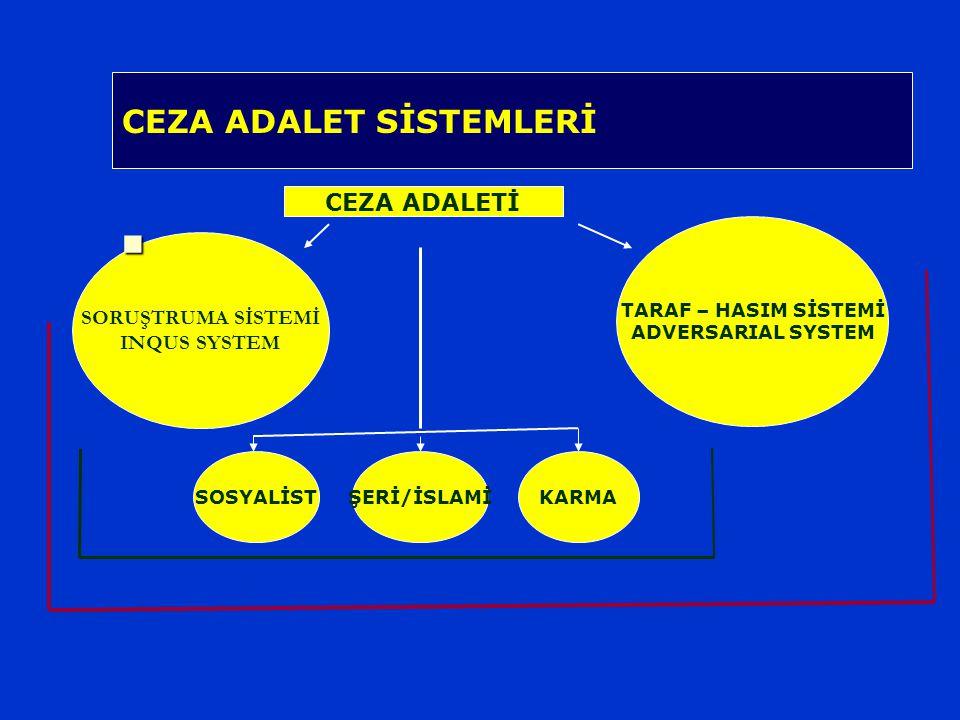 CEZA ADALETİ SORUŞTRUMA SİSTEMİ INQUS SYSTEM TARAF – HASIM SİSTEMİ ADVERSARIAL SYSTEM ŞERİ/İSLAMİSOSYALİSTKARMA CEZA ADALET SİSTEMLERİ