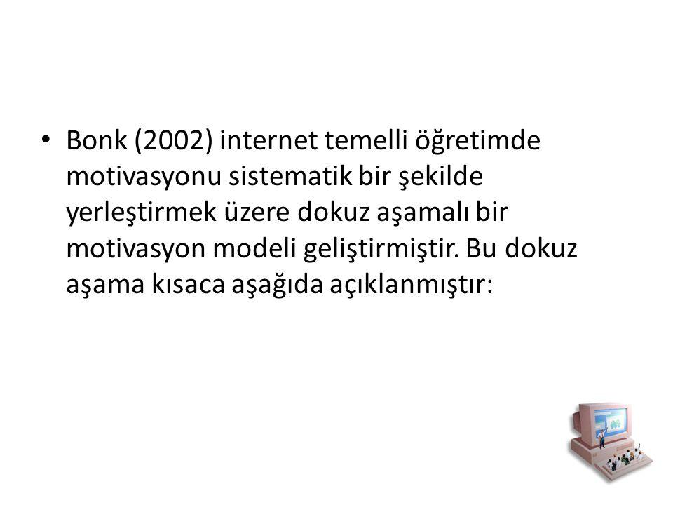 Bonk (2002) internet temelli öğretimde motivasyonu sistematik bir şekilde yerleştirmek üzere dokuz aşamalı bir motivasyon modeli geliştirmiştir. Bu do