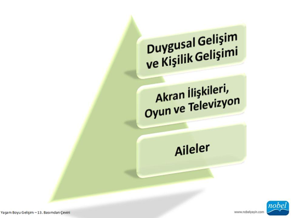 Televizyonun Çocuk Saldırganlığı Üzerindeki Etkileri Televizyonun Çocukların Prososyal Davranışı Üzerindeki Etkileri