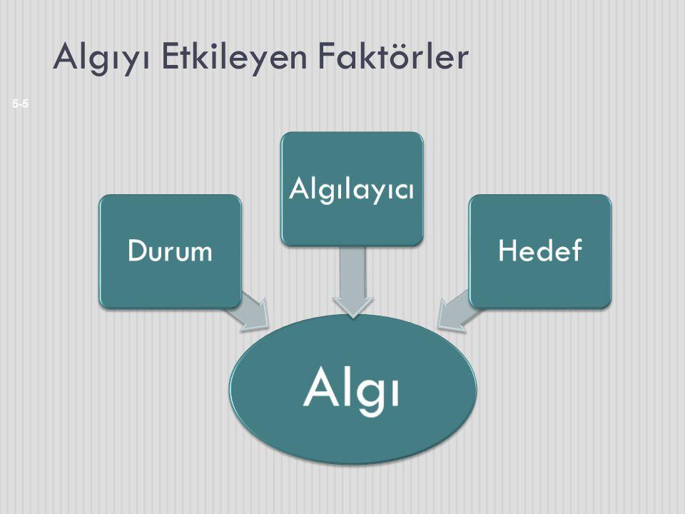 Algıyı Etkileyen Faktörler 5-5 Algı DurumAlgılayıcıHedef