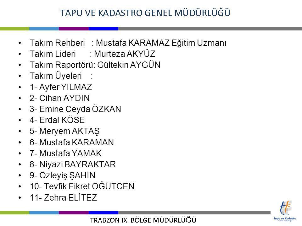 Takım Rehberi : Mustafa KARAMAZ Eğitim Uzmanı Takım Lideri : Murteza AKYÜZ Takım Raportörü: Gültekin AYGÜN Takım Üyeleri : 1- Ayfer YILMAZ 2- Cihan AYDIN 3- Emine Ceyda ÖZKAN 4- Erdal KÖSE 5- Meryem AKTAŞ 6- Mustafa KARAMAN 7- Mustafa YAMAK 8- Niyazi BAYRAKTAR 9- Özleyiş ŞAHİN 10- Tevfik Fikret ÖĞÜTCEN 11- Zehra ELİTEZ