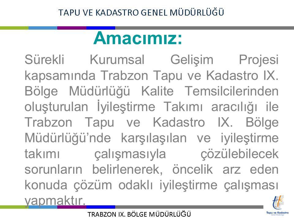 Amacımız: Sürekli Kurumsal Gelişim Projesi kapsamında Trabzon Tapu ve Kadastro IX. Bölge Müdürlüğü Kalite Temsilcilerinden oluşturulan İyileştirme Tak