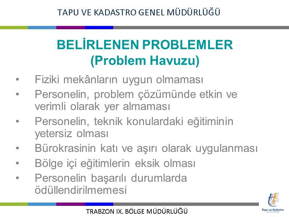 BELİRLENEN PROBLEMLER (Problem Havuzu) Fiziki mekânların uygun olmaması Personelin, problem çözümünde etkin ve verimli olarak yer almaması Personelin,